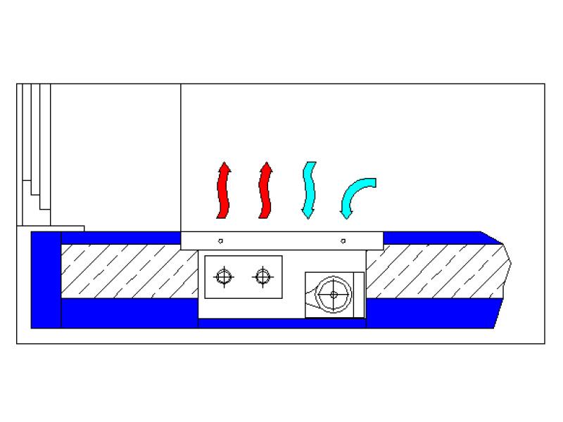 prislilna-konvekcija01-opis